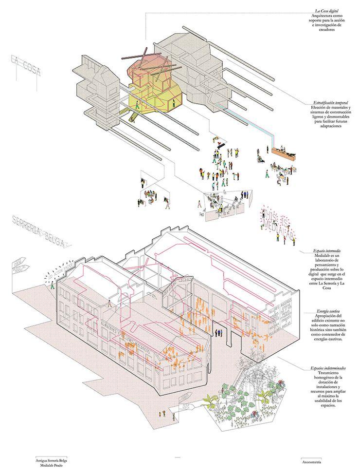 Medialab/Prado, Langarita Navarro arquitectos