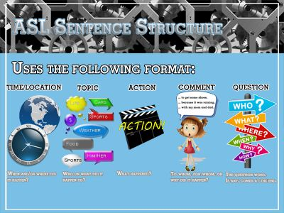This eye-catching reminder of proper ASL sentence structure will serve as a year-long visual for your students about how to properly format their sentences or questions in ASL.