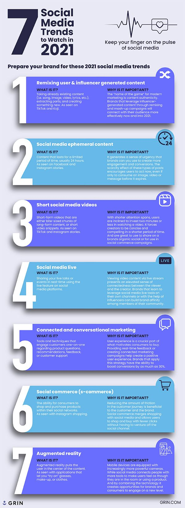 7 Social Media Trends To Watch In 2021 Social Media Trends Social Media Marketing Trends Marketing Strategy Social Media