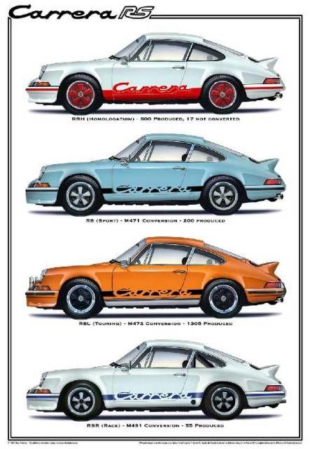 Classic porsche 911 RS poster #cars #cool | www.drive.co.uk/porsche