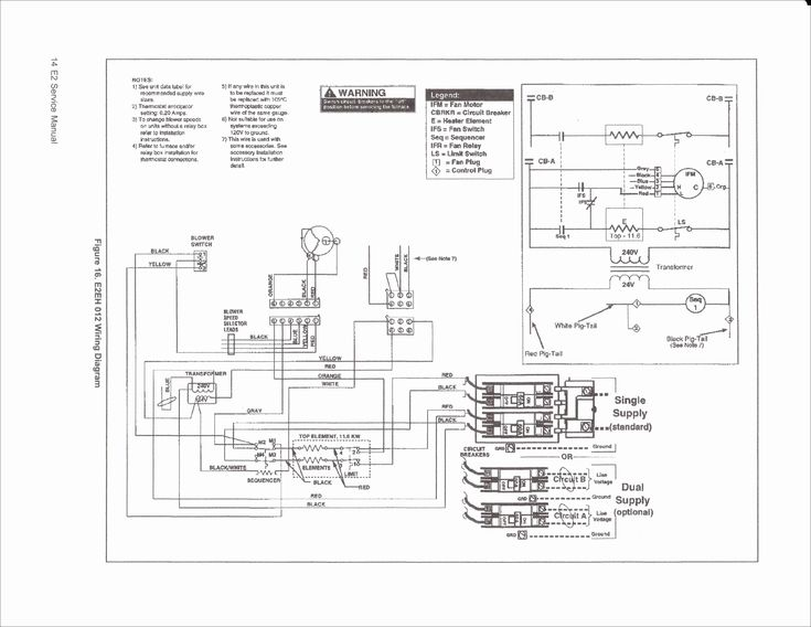 Electric Furnace, Coleman Furnace Wiring Diagram