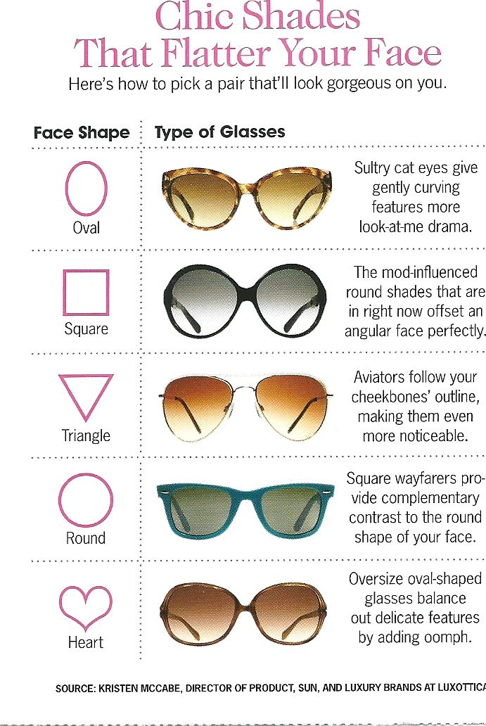 Sunglasses For Face Shape Guide : 78 best images about Glasses Tips! on Pinterest Eyewear ...