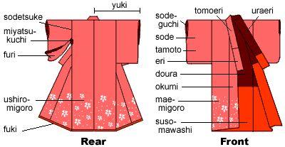 DIY: Japanese Version on Pinterest | Kimonos, Tabi Socks and ...