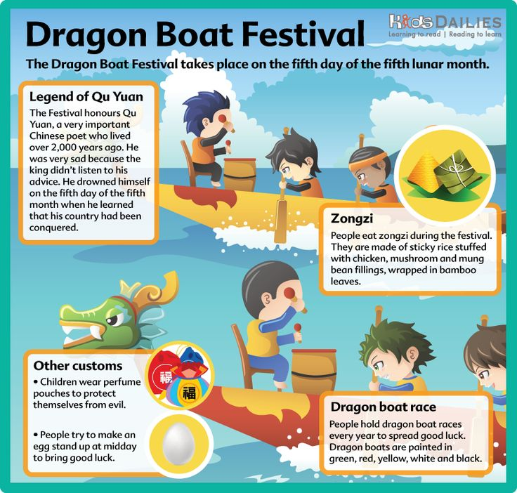 Daily7 Dragon Boat Festival Infographic for children aged 4-8! --- Find
