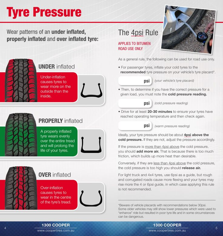 If you're planning a 4WD trip make sure that you adjust your tyre pressures according to the terrain you are driving http://ow.ly/jfCw302BbMY