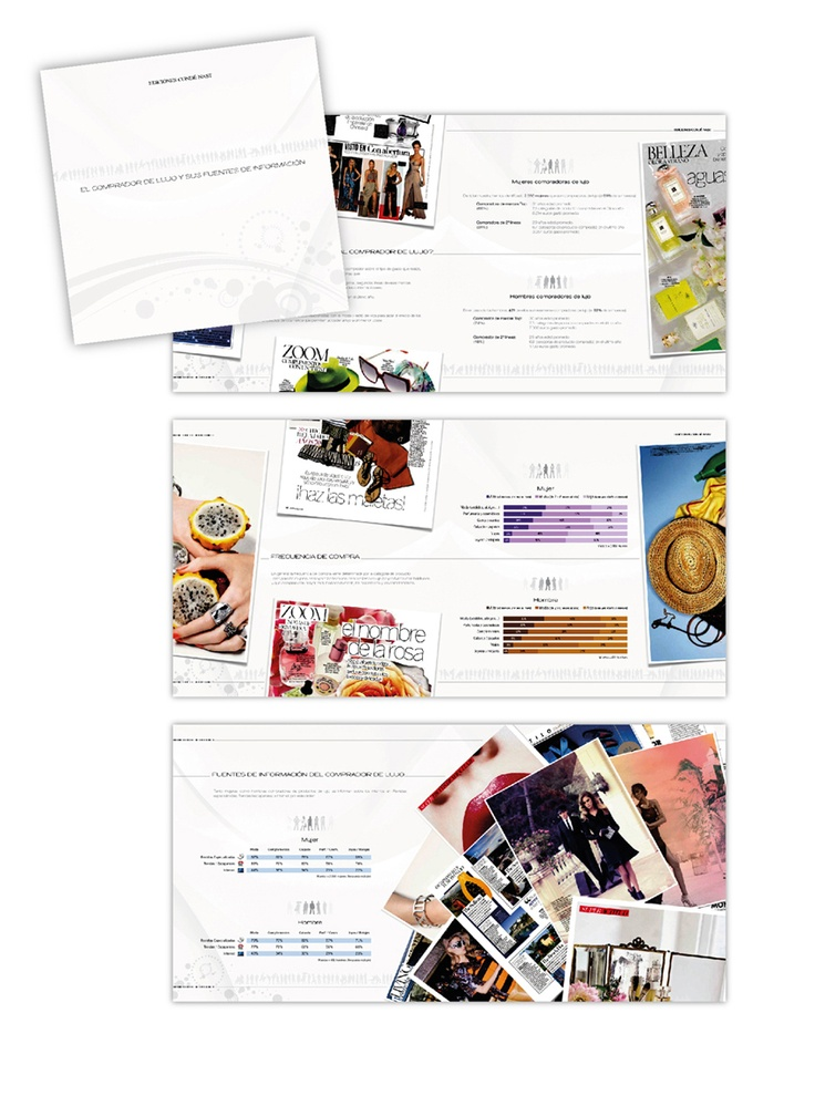 Ediciones Condé Nast.  Research sobre el lujo.