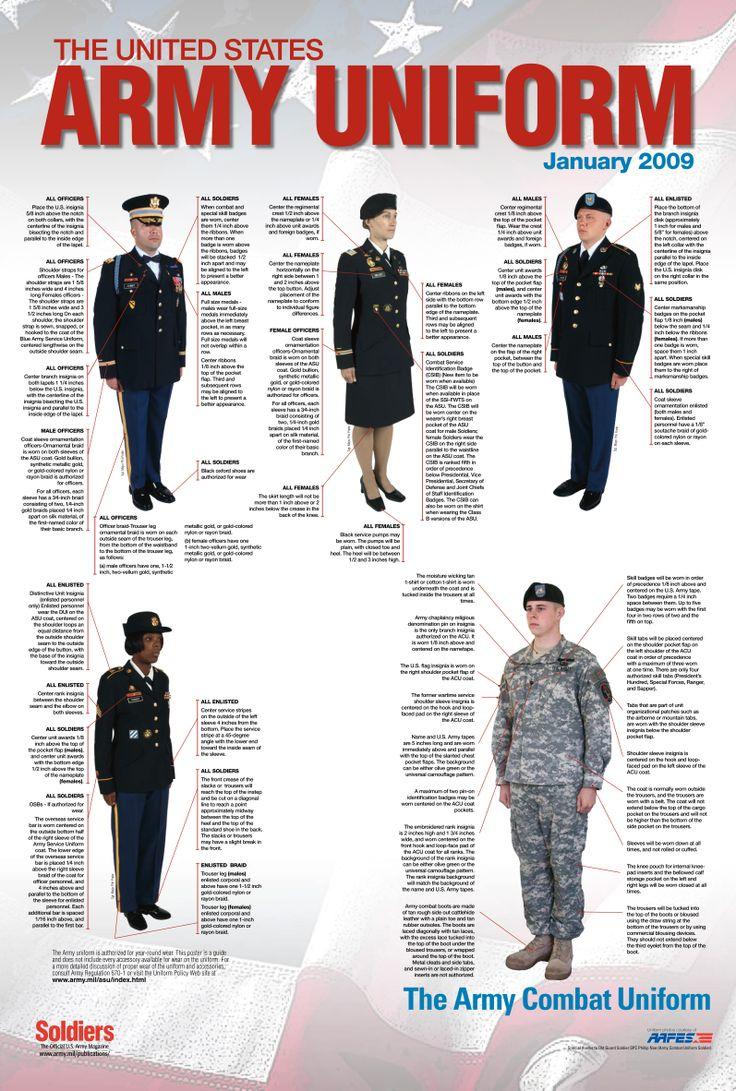 Army Service Uniform Regulations | Army Asu Uniform Poster | Books, Forms.