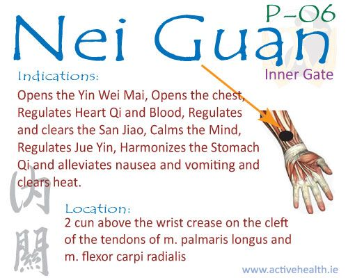 Nei Guan P-06 | Active Health Foundation