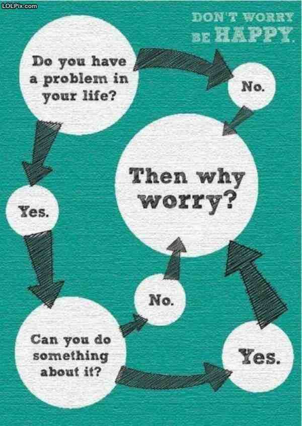 dont worry be happy quotes - photo #11