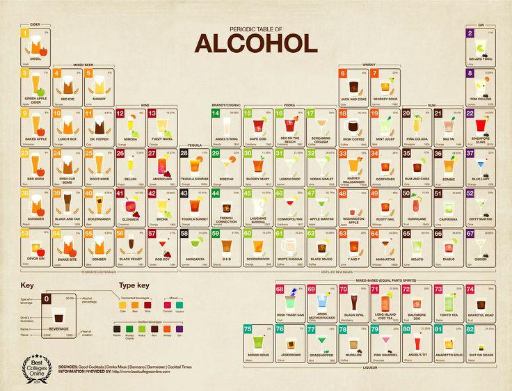 Dependência alcoólica em Stavropol Krai