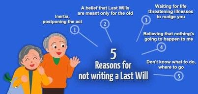 WillJini is a popular name in providing succession services and making will templates that can help you in making your own will.