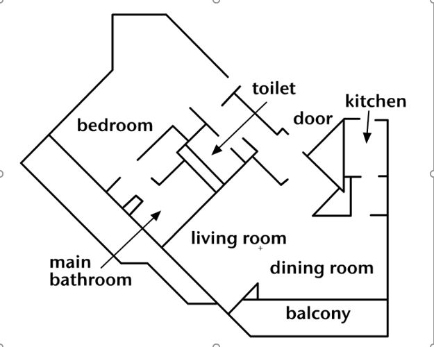 Diagram of Victor Patrone's suite. Chapter 6.