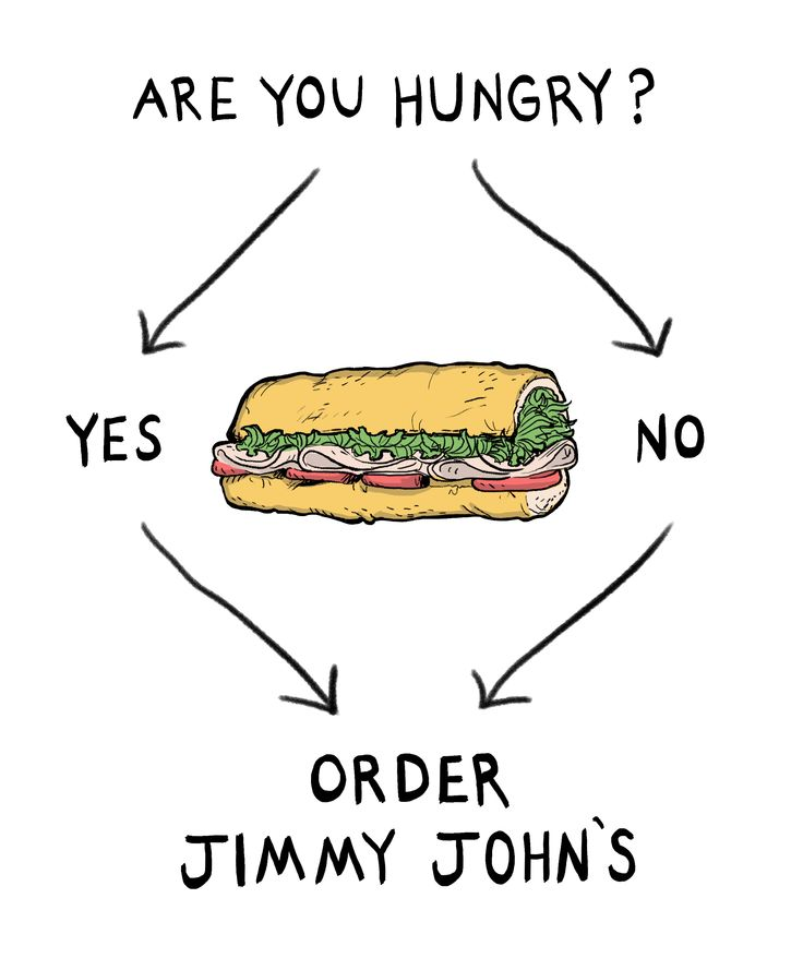 Are you hungry? Order Jimmy John's! Funny Food Quote