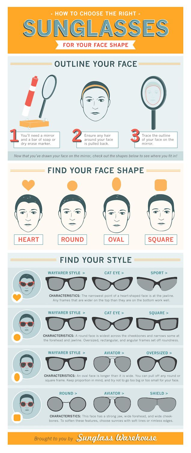 This Chart Helps You Choose the Best Sunglasses for Your Face Shape Aquesta infografia t'ajuda a triar el millor tipus d'ulleres de sol segons la teva estructura facial.