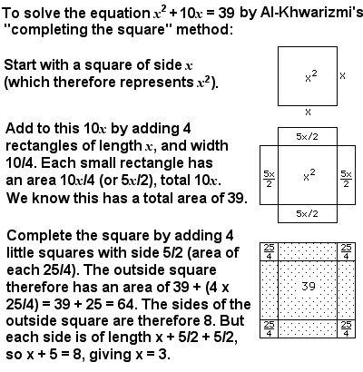 Algebra completing the square methods. Al-Khwarizmi - Islamic Mathematics - The Story of Mathematics