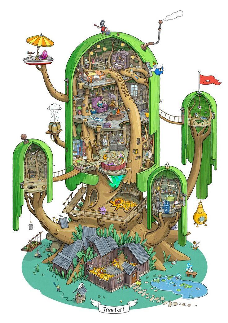 Finn & Jake's Tree house :3