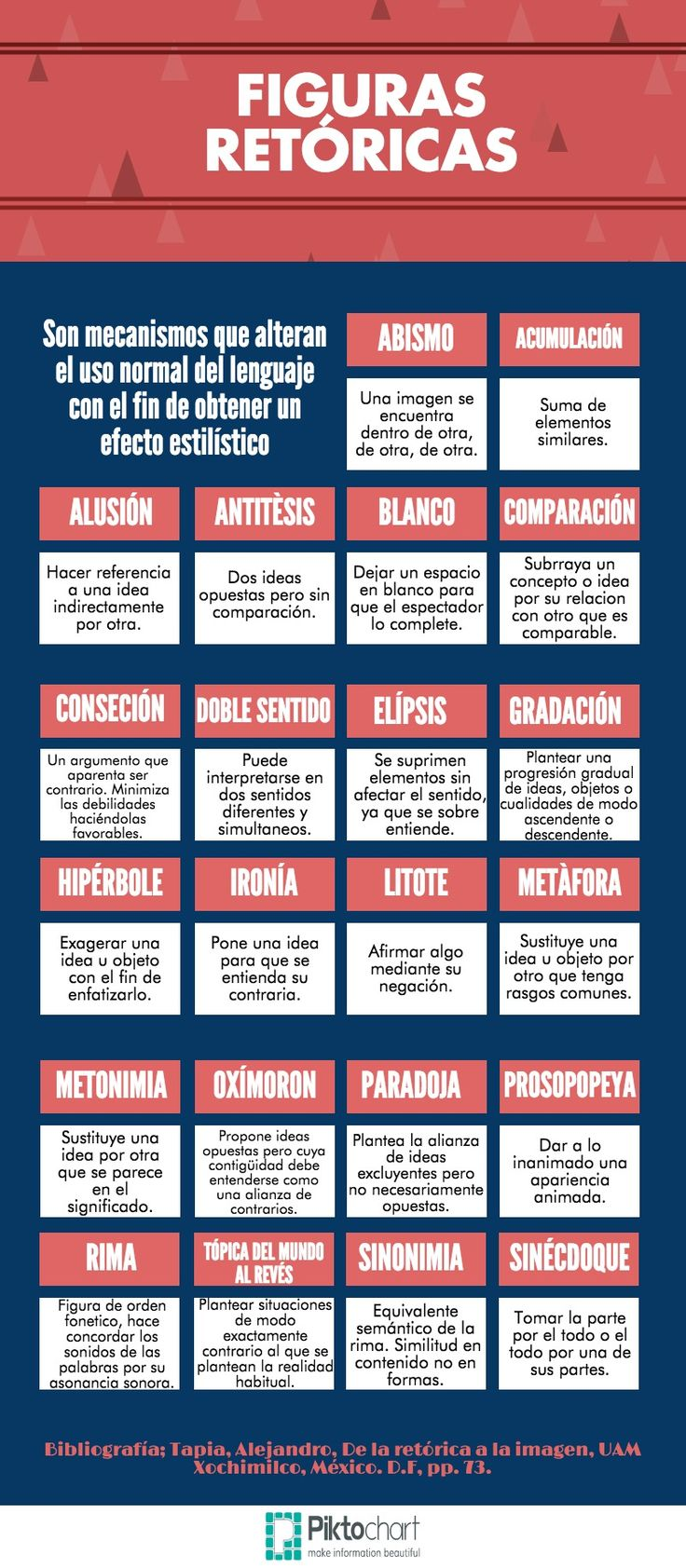Figuras retóricas | Piktochart Infographic Editor                                                                                                                                                                                 Más
