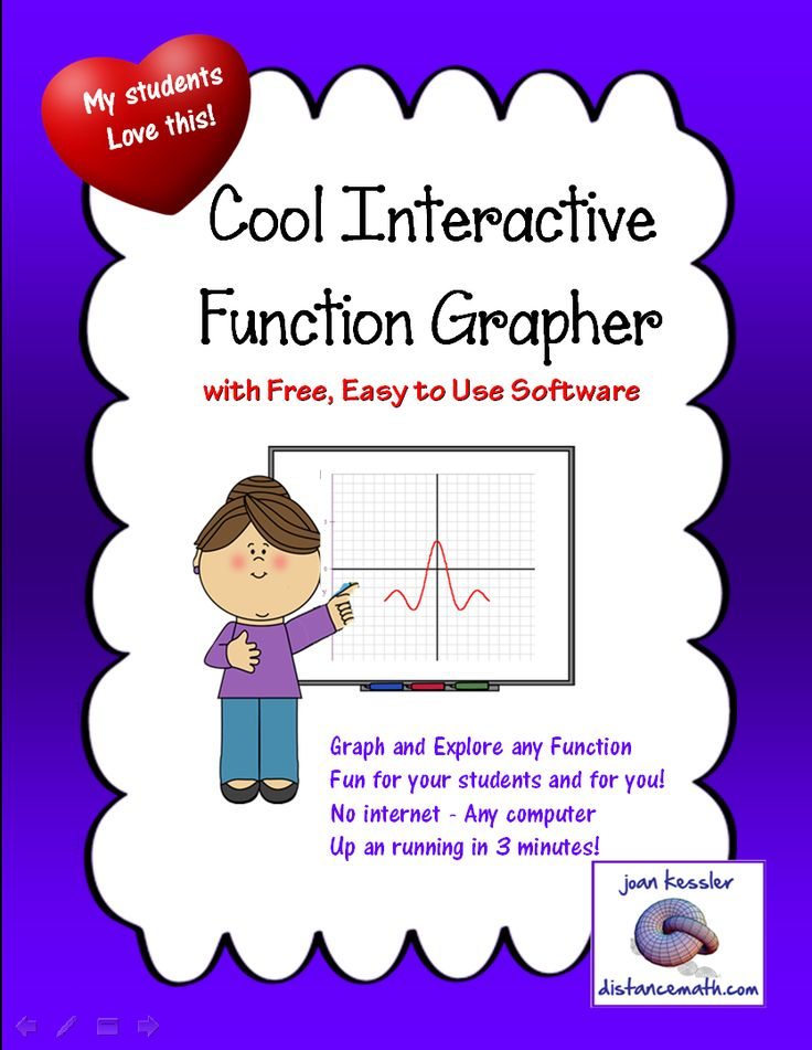 """**Freebie***Change the way you teach graphing. Enhance your Algebra, Trig, or Calc classes with LIVE interactive math explorations and animations. Interact and explore math as never before. Incorporate this powerful fun applet into your lessons easily.    Runs on any computer, even from a flash drive.  Make your lessons and students come alive. """"What do you think would happen to this graph if ..? My students always want more."""