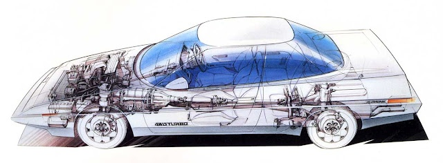 ///KarzNshit///: '85 Subaru XT / Alcyone