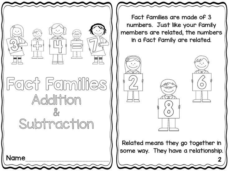 78 best ideas about Fact Families on Pinterest | Subtraction ...