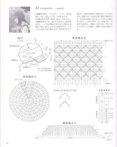 crochet japones: Crochet Japones