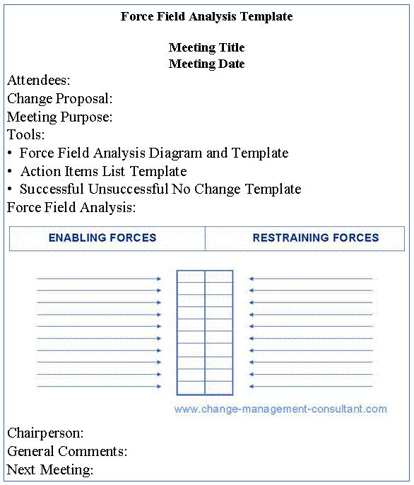 This action plan was created after using the Force Field Analysis - attendees list template
