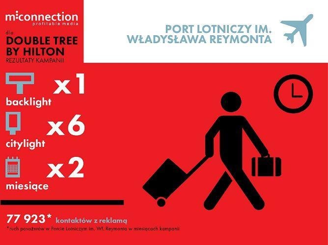 Kampania indoorowa dla Double Tree by Hilton na łódzkim lotnisku by #mconnection