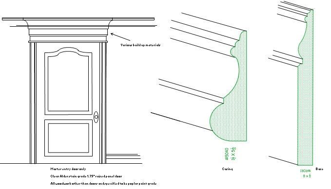 Interior door surround design | House | Pinterest