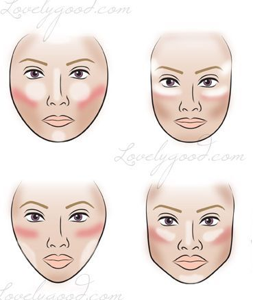 Secrets to contouring and highlighting based on your face shape