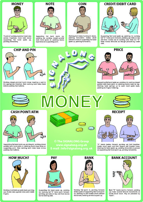 Money Signs Poster - BSL (British Sign Language)