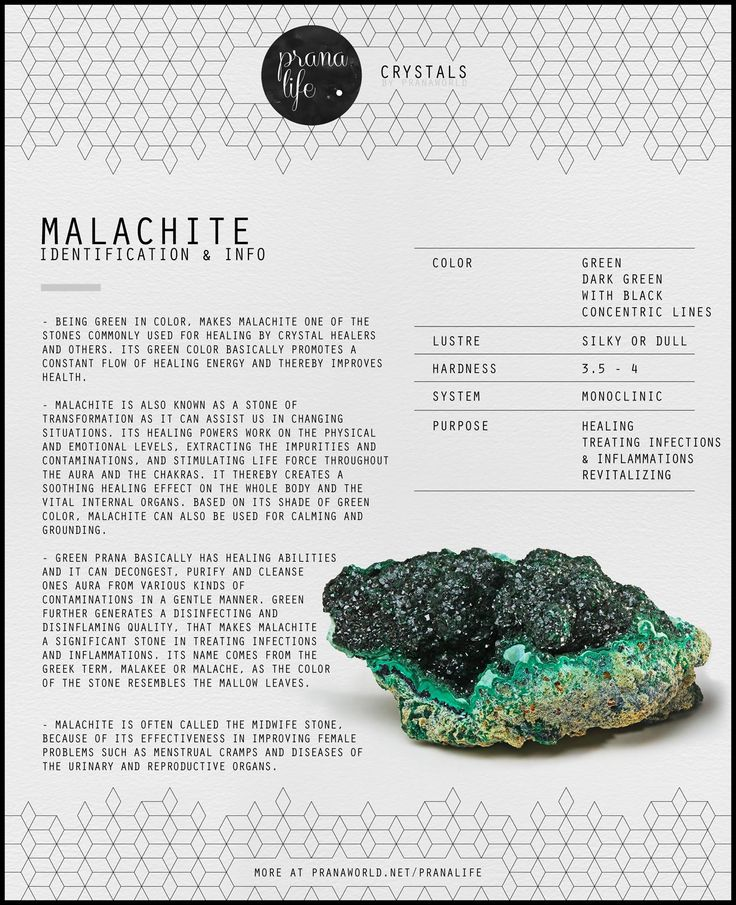 Prana Life | Malachite