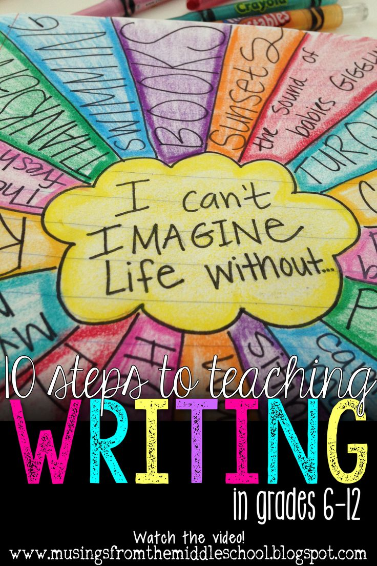 **VIDEO** post with lots of helpful tips for teaching writing in the upper…