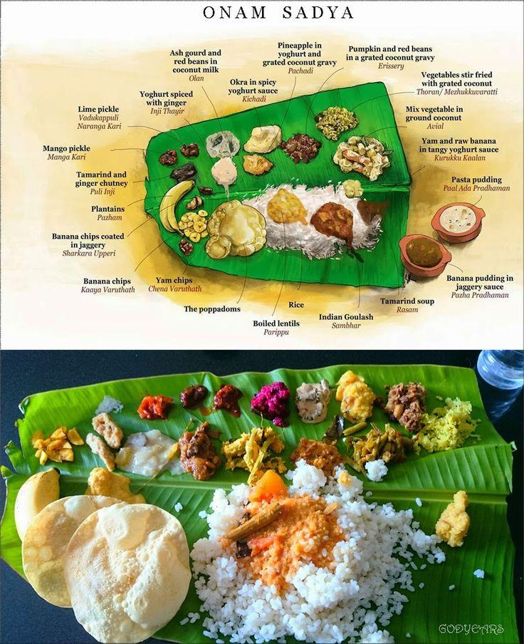 Onam Sadya items list | Food From india | Pinterest ...