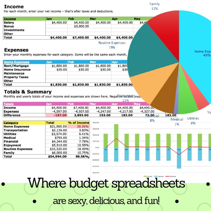 Best 25+ Budget spreadsheet ideas on Pinterest Family budget - budget spreadsheet template