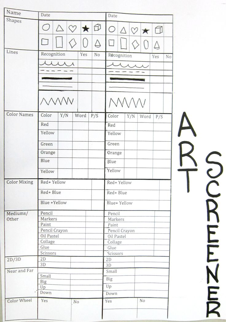 123 best Art Assessments and Rubrics images on Pinterest
