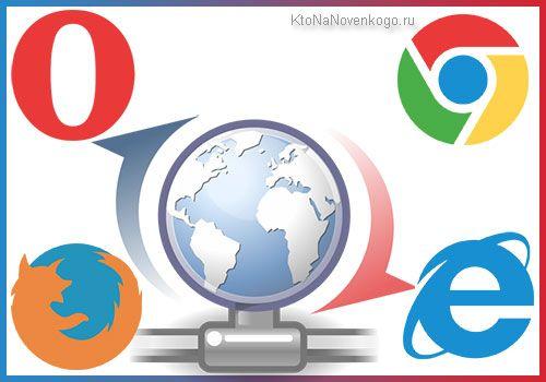 Как обновить браузер— на примере Оперы, Гугл Хрома, Мазилы, Яндекс Браузера и Интернет Эксплорера   KtoNaNovenkogo.ru - создание, продвижение и заработок на сайте