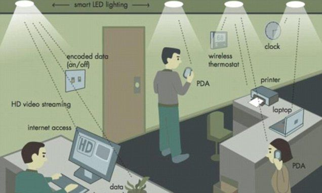 Forget Wi-Fi, get ready for Li-Fi that's 100 times faster than current systems | Daily Mail Online