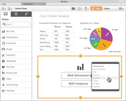 Qlik Overview Anyone Can