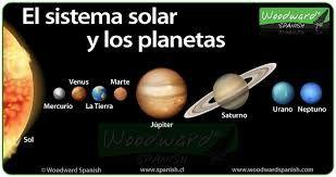 el sistema solar forma parte de una galaxia que se llama La Vía Láctea.