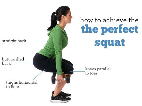 Discover the proper form of a perfect squat and modifications for both beginners and advanced!