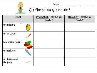 Primary French Immersion Resources: Air and water unit - flashcards, word wall words, worksheets, bang cards, etc.