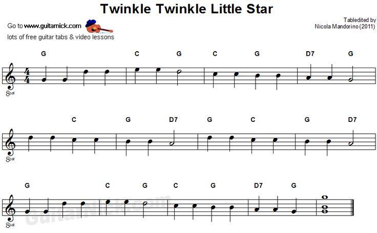 102 Best Song Tabs Images On Pinterest Guitar Lessons Ukulele