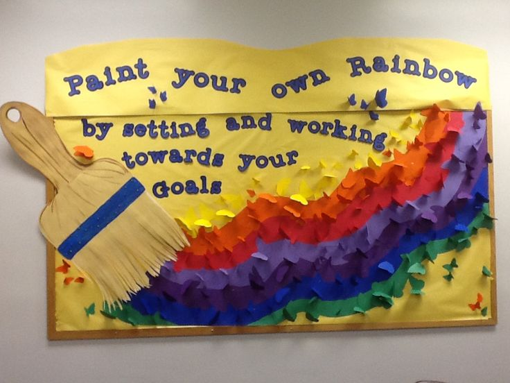 """This rainbow idea was used for teaching about goals.   Original pinner writes, """"Each of my students write a goal on the side of a butterfly that faces the wall. I told them that each time they look at the board, they are to remind themselves to continue to work on their goals."""""""