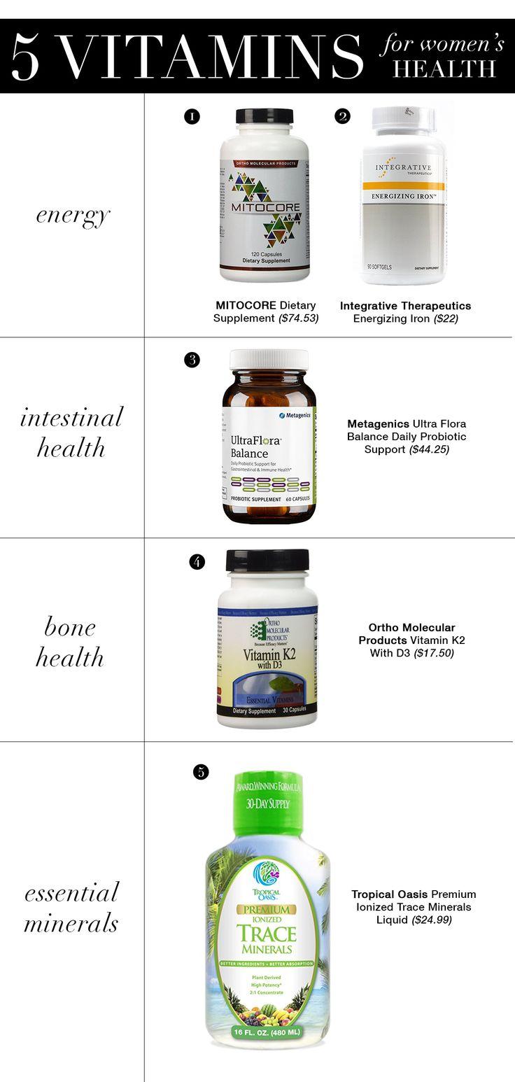 My Daily Vitamin Routine - Simply Sona