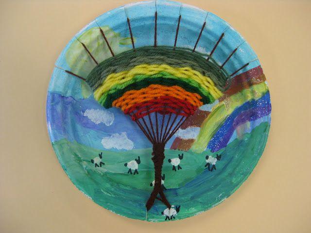 Kudonta, puu tai kuumailmapallo?