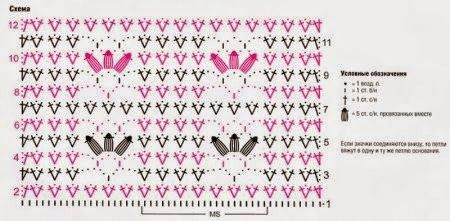 Punto crochet calado #15 | Crochet y Dos agujas