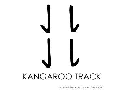 kangaroo-track.CACHE-600x345-nowatermark.gif 410×308 pixels