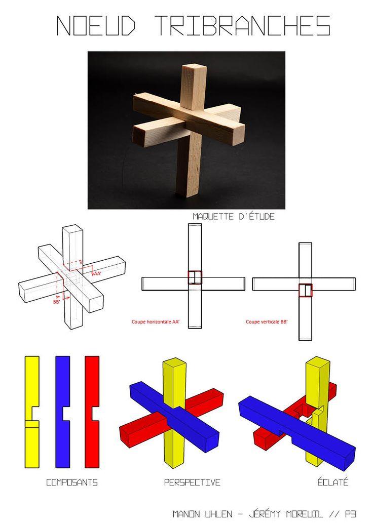 Noeud tridimensionnel à 3 branches / assemblage à mi-bois - Manon Uhlen / Jérémy Moreuil