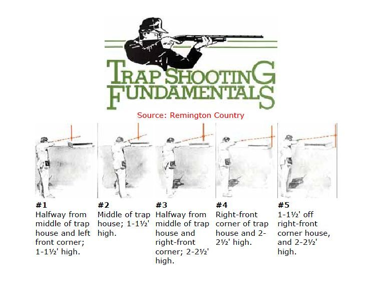 hunting  trap shooting images  pinterest