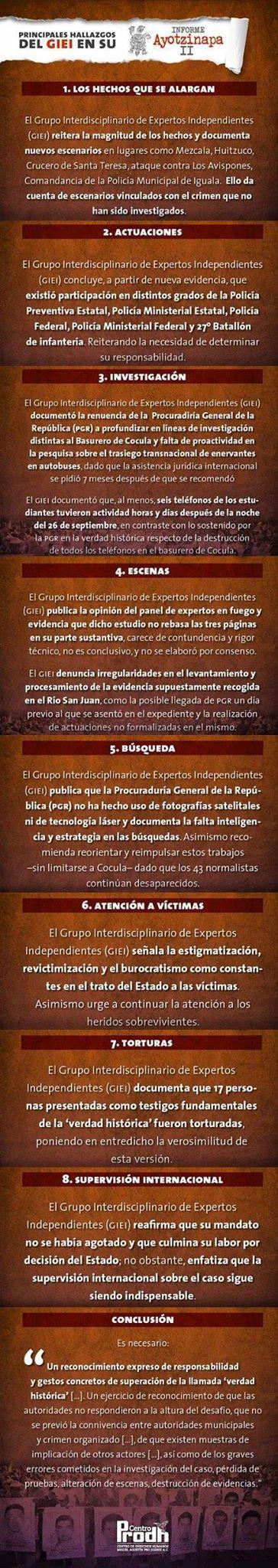 El grupo de expertos de la Comisión Interamericana de Derechos Humanos (CIDH) ha terminado su trabajo en México y ayer presentó sus conclusiones sobre la investigación de la PGR entorno a los 43 estudiantes desaparecidos. El informe es un rosario de los males que aquejan al sistema de justicia en Mé